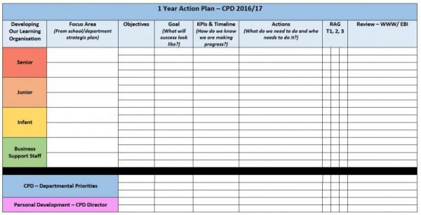 Action Plan Template | Strategic Cpd Planning 1 Year And 3 Year Action Plan Template